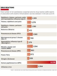 comparison-vaccine-adverse-reactions